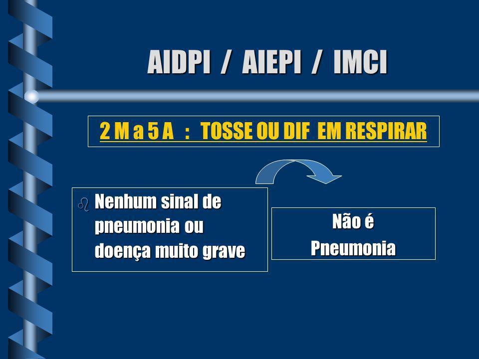 AIDPI / AIEPI / IMCI Dois Sinais b Letargia ou inconsciente b Olhos fundos b Sinal da prega (pele volta lentamente) b Não consegue beber 2 M a 5 A : ESTADO DE HIDRATAÇÃO b DESIDRATAÇÃO GRAVE