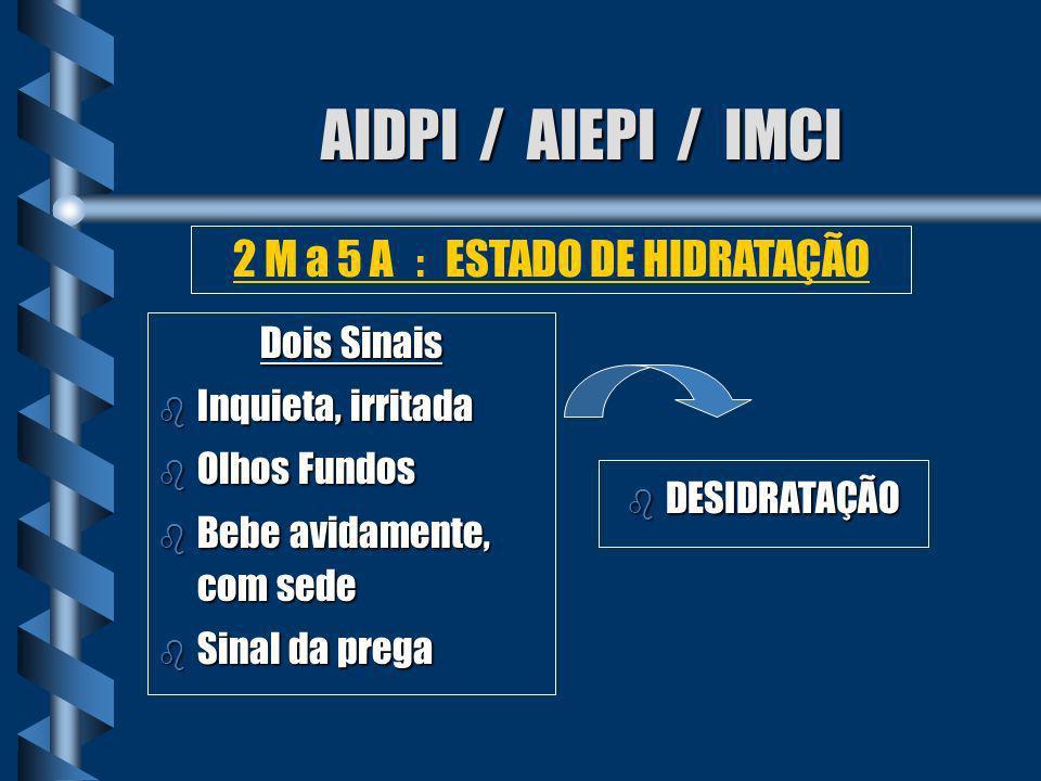 AIDPI / AIEPI / IMCI b Não há sinais suficientes para classificar como desidratação SEMDESIDRATAÇÃO 2 M a 5 A : ESTADO DE HIDRATAÇÃO