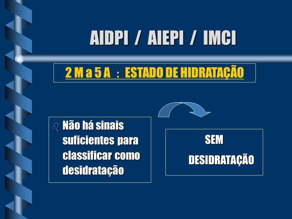 AIDPI / AIEPI / IMCI b Está com diarréia há 14 dias 2 M a 5 A : CLASSIFICAR A DIARRÉIA Diarréia Persistente Grave Disenteria b Sangue nas fezes DiarréiaPersistente DES Sem DES