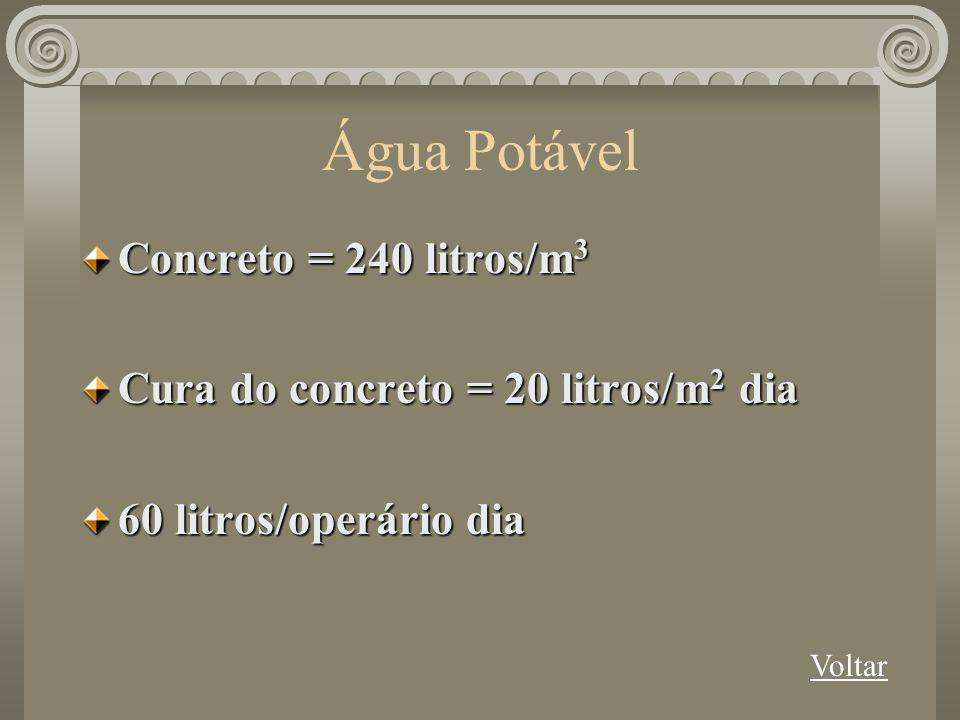 Água Potável Concreto = 240 litros/m 3 Cura do concreto = 20 litros/m 2 dia 60 litros/operário dia Voltar