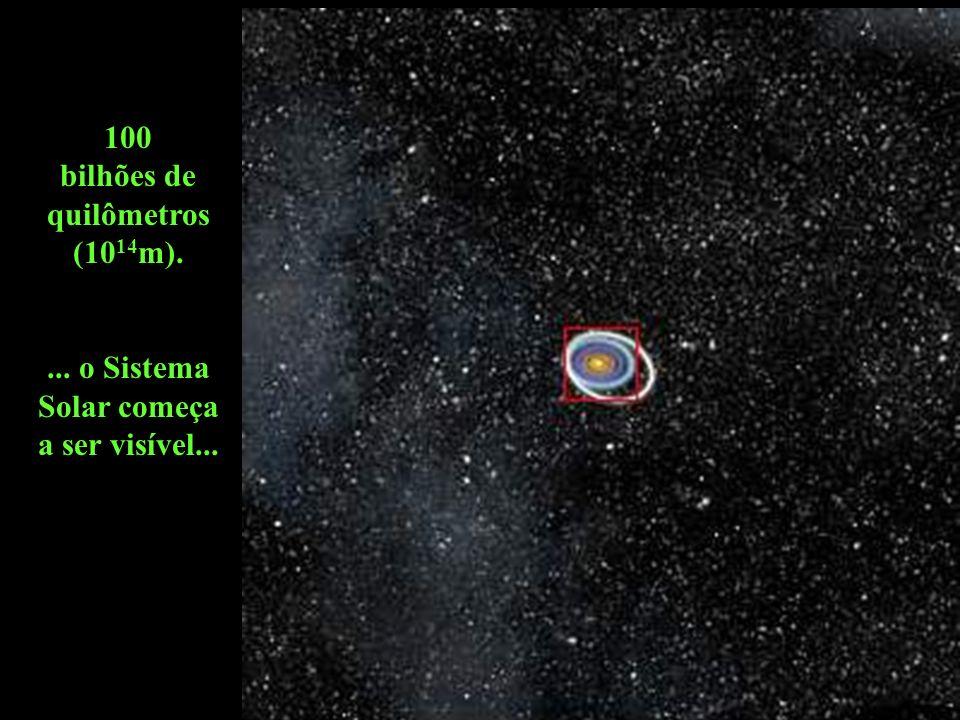 1 trilhão de quilômetros (10 15 m)...o Sol aumenta de tamanho...