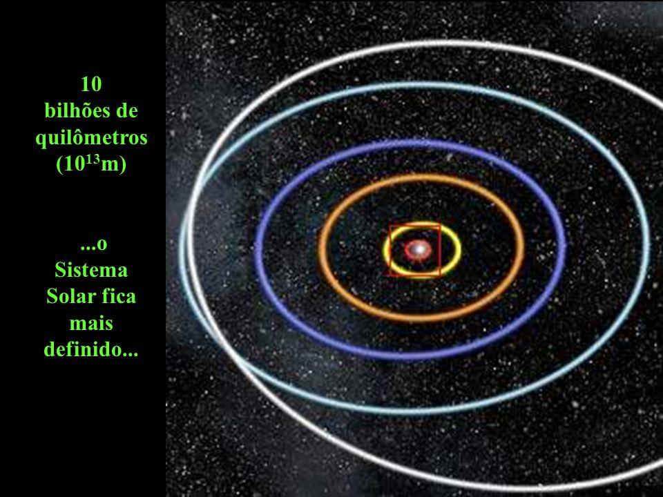 100 bilhões de quilômetros (10 14 m).... o Sistema Solar começa a ser visível...