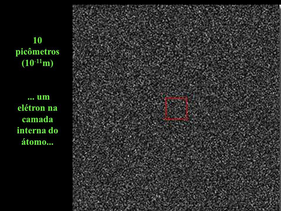 10 picômetros (10 -11 m)... um elétron na camada interna do átomo...