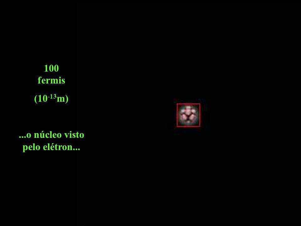 100 fermis (10 -13 m)...o núcleo visto pelo elétron...