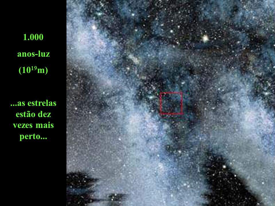 1.000 anos-luz (10 19 m)...as estrelas estão dez vezes mais perto...