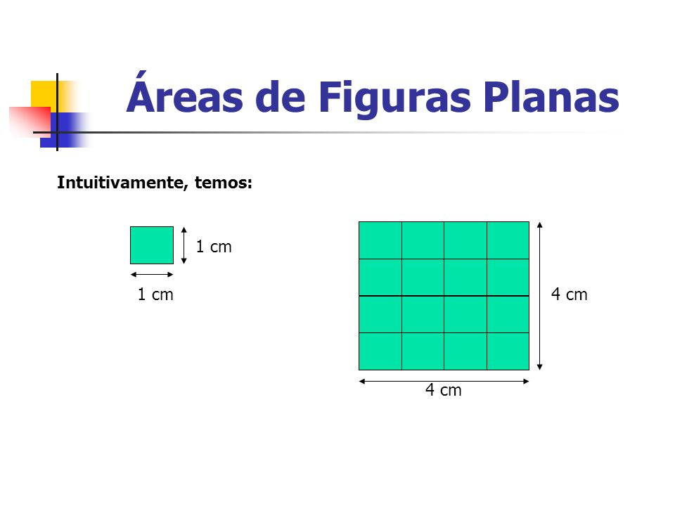 Área do Quadrado Portanto, através desta definição, podemos dizer que a área do quadrado é: Exemplo: Calcule a área do quadrado de lado medindo 12 cm.