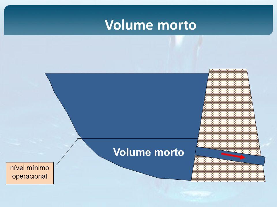 Volume morto nível mínimo operacional Volume morto