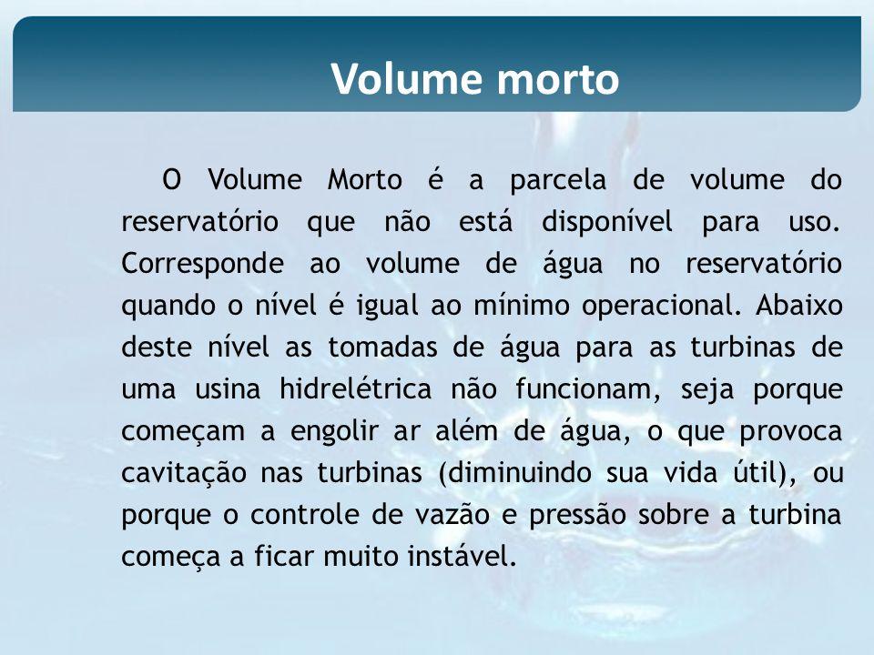 O Volume Morto é a parcela de volume do reservatório que não está disponível para uso. Corresponde ao volume de água no reservatório quando o nível é