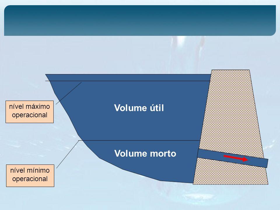 nível mínimo operacional nível máximo operacional Volume útil