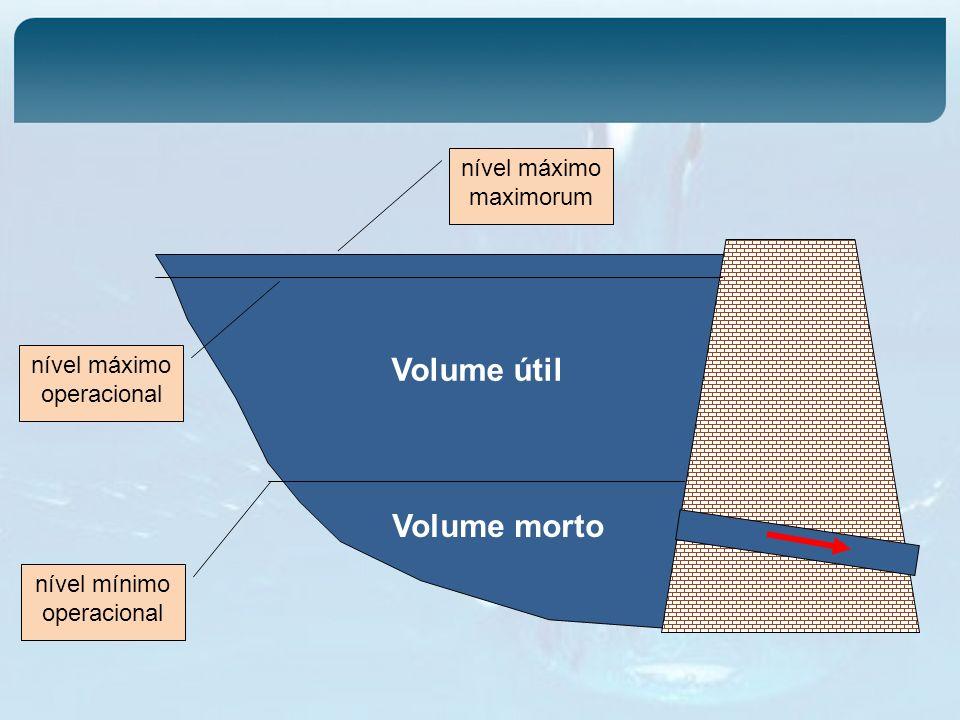 Volume morto nível mínimo operacional nível máximo operacional Volume útil nível máximo maximorum