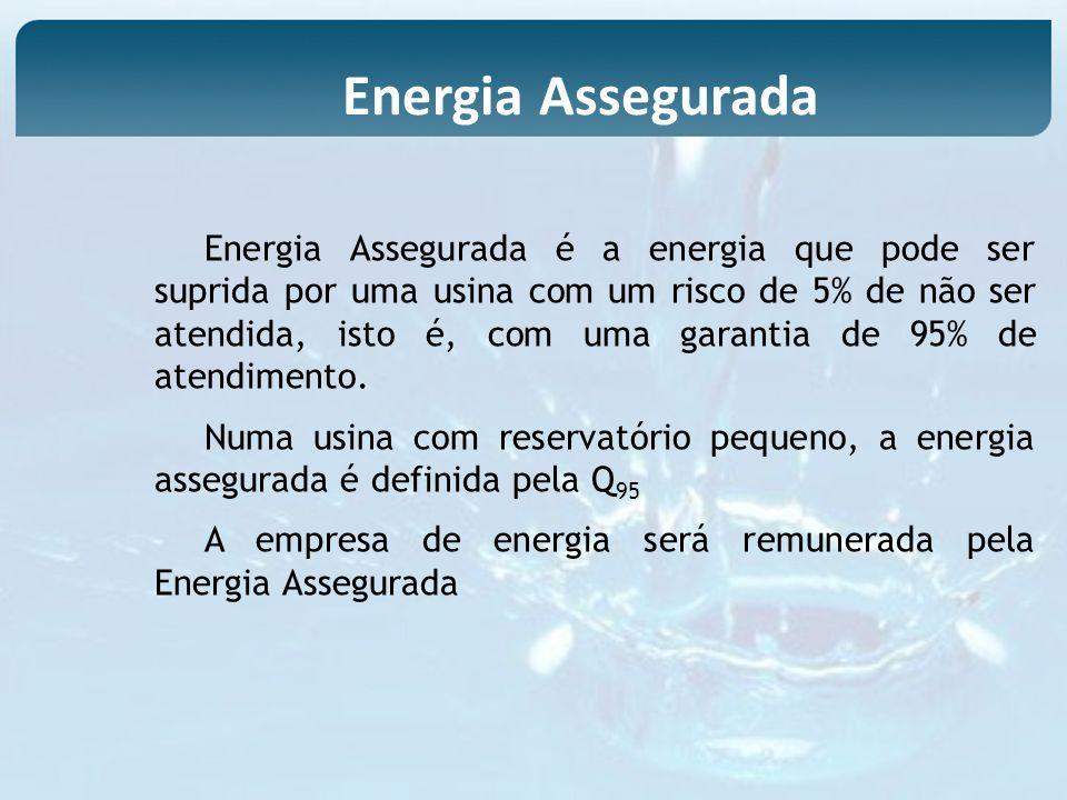Energia Assegurada é a energia que pode ser suprida por uma usina com um risco de 5% de não ser atendida, isto é, com uma garantia de 95% de atendimen