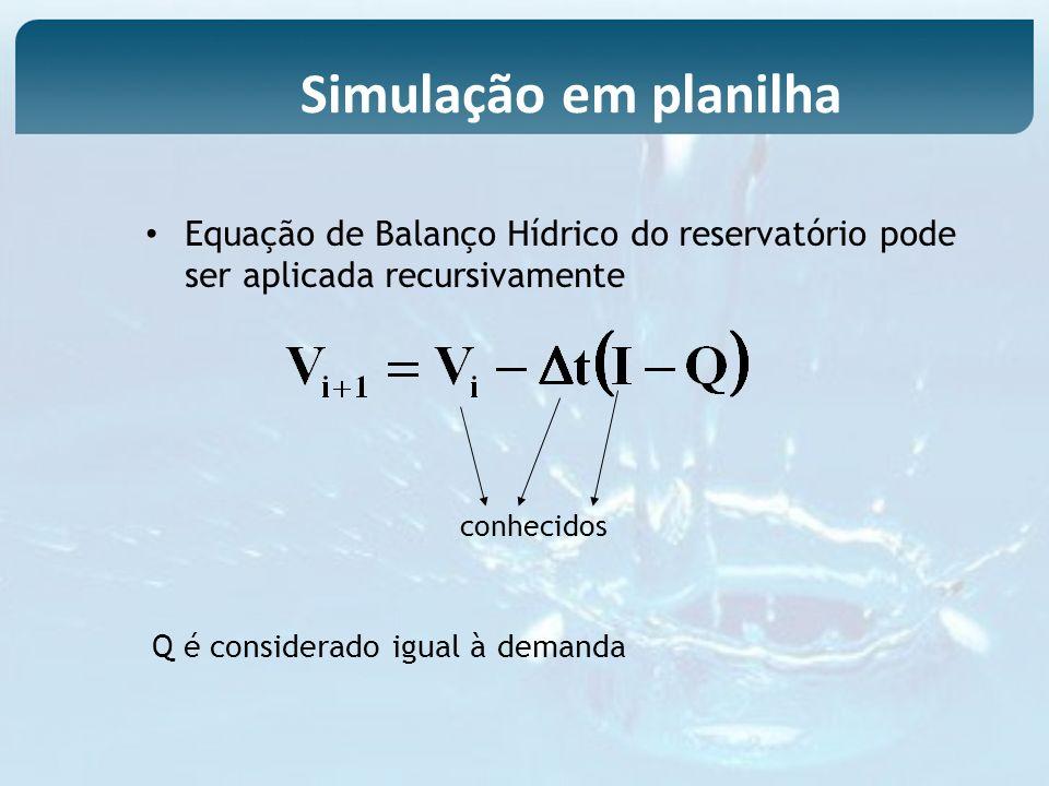Q é considerado igual à demanda Equação de Balanço Hídrico do reservatório pode ser aplicada recursivamente Simulação em planilha conhecidos