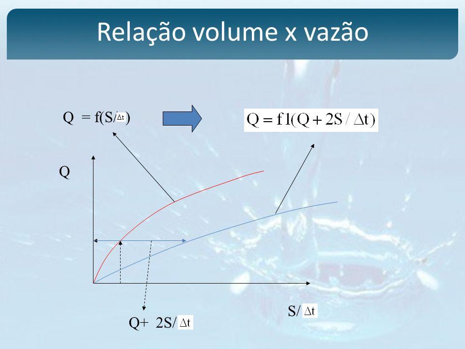 Relação volume x vazão Q = f(S/ ) Q S/ Q+2S/