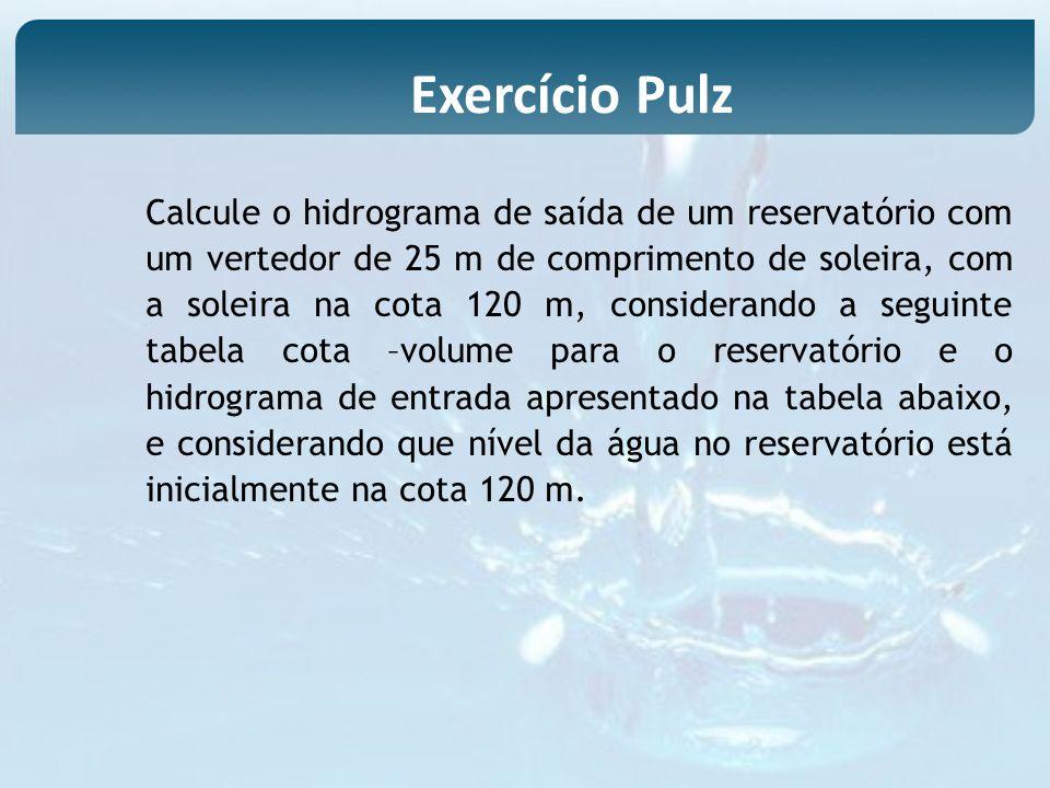 Calcule o hidrograma de saída de um reservatório com um vertedor de 25 m de comprimento de soleira, com a soleira na cota 120 m, considerando a seguin