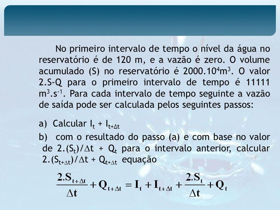 No primeiro intervalo de tempo o nível da água no reservatório é de 120 m, e a vazão é zero. O volume acumulado (S) no reservatório é 2000.10 4 m 3. O