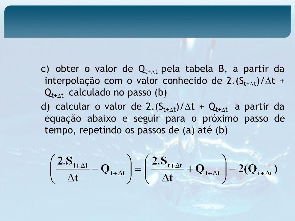 c)obter o valor de Q t+ t pela tabela B, a partir da interpolação com o valor conhecido de 2.(S t+ t )/ t + Q t+ t calculado no passo (b) d)calcular o