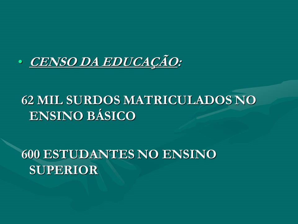 CENSO DA EDUCAÇÃO:CENSO DA EDUCAÇÃO: 62 MIL SURDOS MATRICULADOS NO ENSINO BÁSICO 62 MIL SURDOS MATRICULADOS NO ENSINO BÁSICO 600 ESTUDANTES NO ENSINO SUPERIOR 600 ESTUDANTES NO ENSINO SUPERIOR