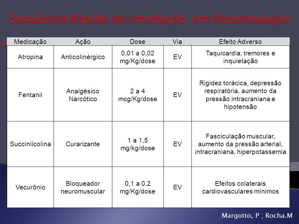MedicaçãoAçãoDoseViaEfeito Adverso AtropinaAnticolinérgico 0,01 a 0,02 mg/Kg/dose EV Taquicardia, tremores e inquietação Fentanil Analgésico Narcótico