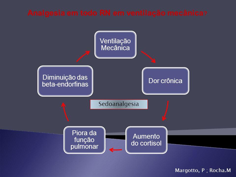 Margotto, P ; Rocha.M Ventilação Mecânica Dor crônica Aumento do cortisol Piora da função pulmonar Diminuição das beta-endorfinas Sedoanalgesia Analge