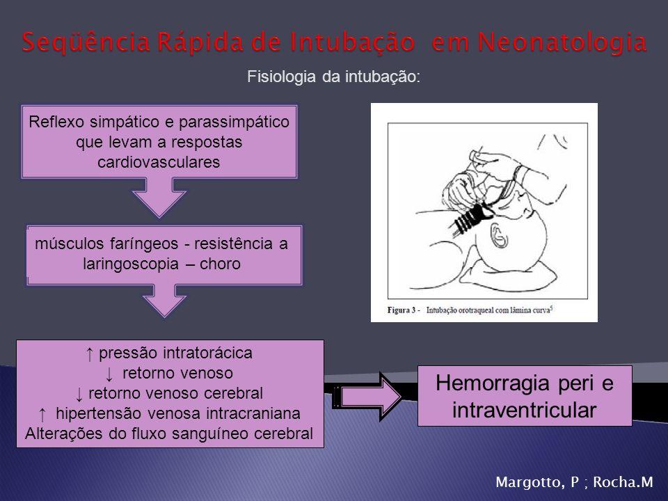 Fisiologia da intubação: Reflexo simpático e parassimpático que levam a respostas cardiovasculares músculos faríngeos - resistência a laringoscopia –