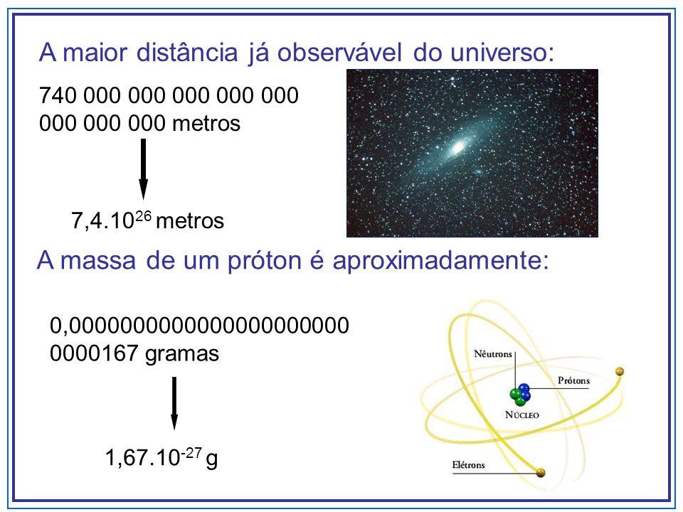 A maior distância já observável do universo: 740 000 000 000 000 000 000 000 000 metros 7,4.10 26 metros A massa de um próton é aproximadamente: 0,000