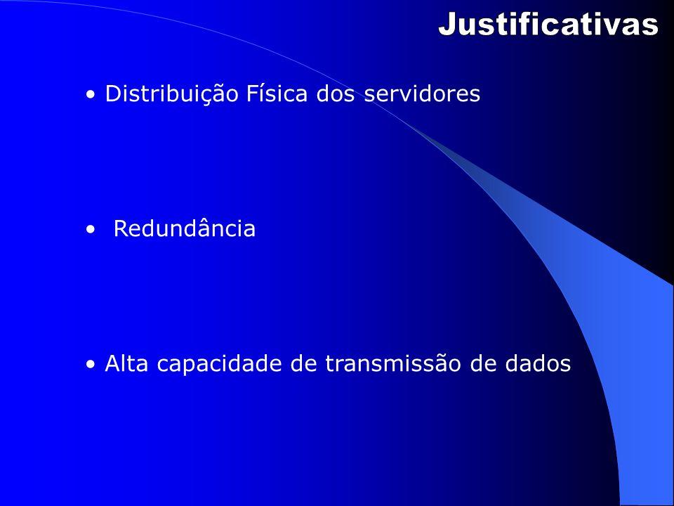 Distribuição Física dos servidores Redundância Alta capacidade de transmissão de dados