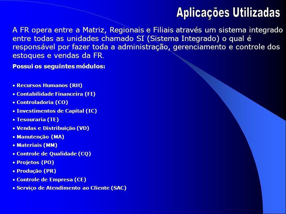A FR opera entre a Matriz, Regionais e Filiais através um sistema integrado entre todas as unidades chamado SI (Sistema Integrado) o qual é responsáve