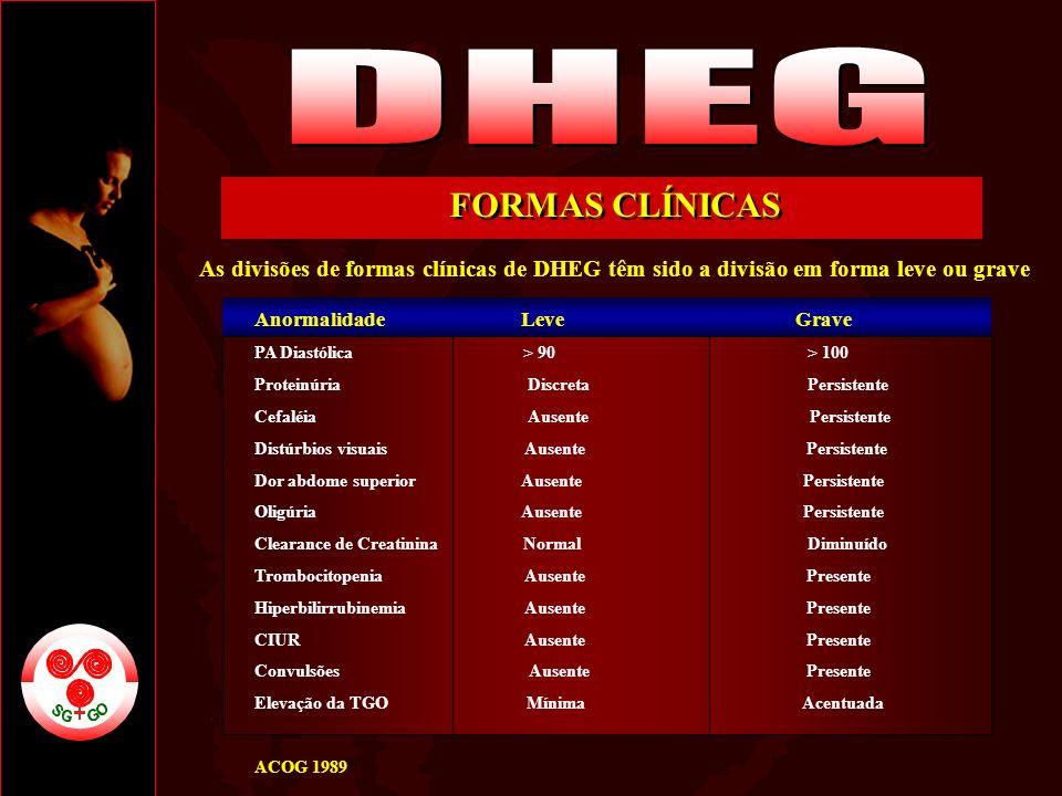 FORMAS CLÍNICAS As divisões de formas clínicas de DHEG têm sido a divisão em forma leve ou grave Anormalidade Leve Grave PA Diastólica > 90 > 100 Prot