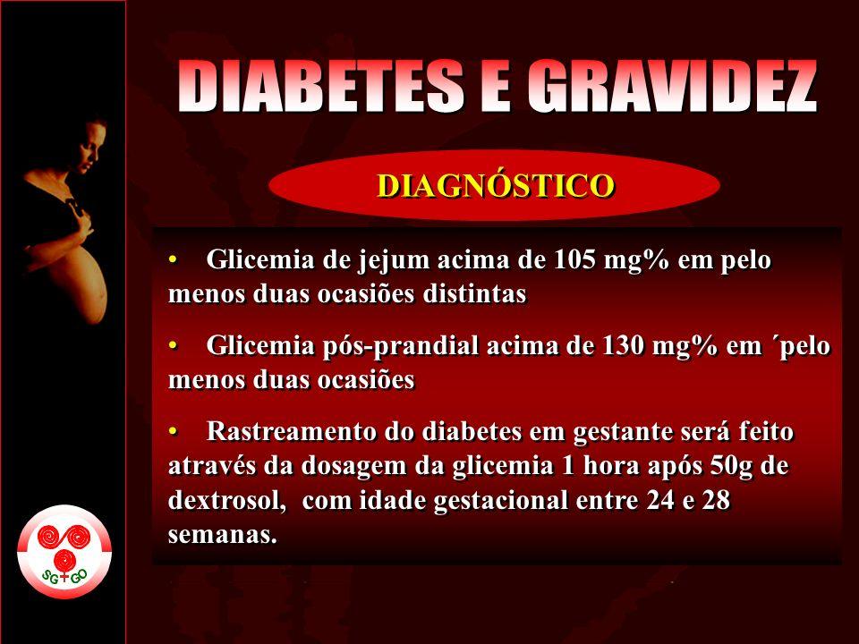 DIAGNÓSTICO Glicemia de jejum acima de 105 mg% em pelo menos duas ocasiões distintas Glicemia pós-prandial acima de 130 mg% em ´pelo menos duas ocasiõ