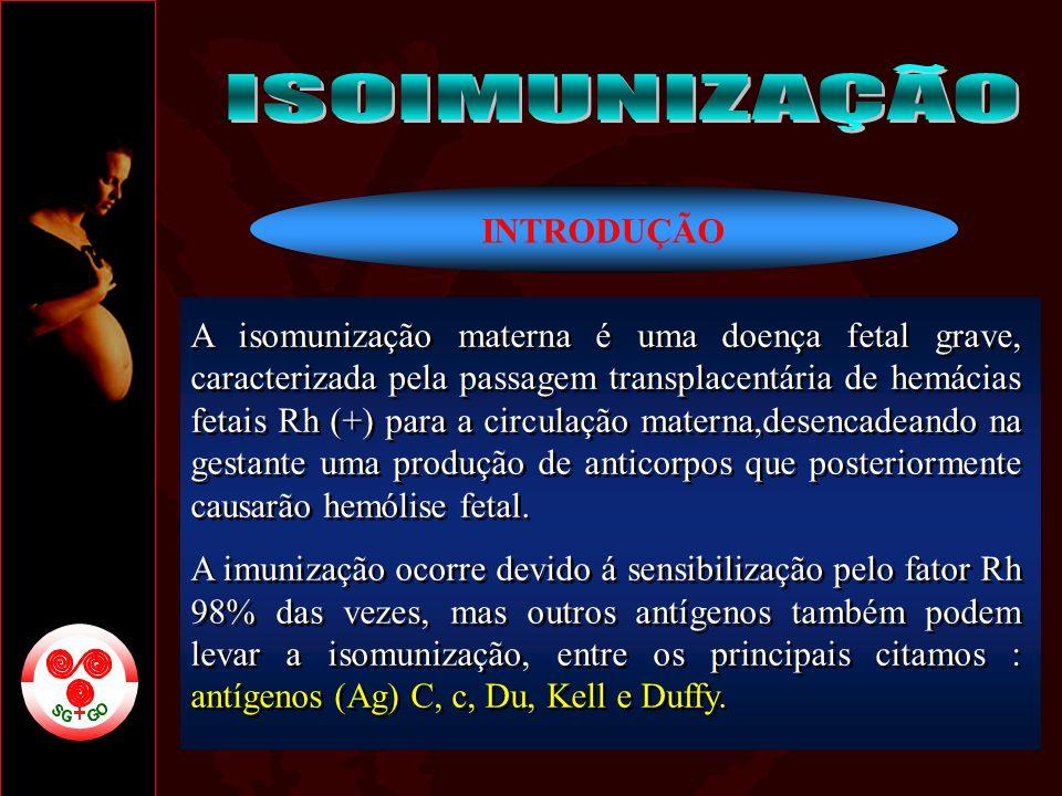 A isomunização materna é uma doença fetal grave, caracterizada pela passagem transplacentária de hemácias fetais Rh (+) para a circulação materna,dese