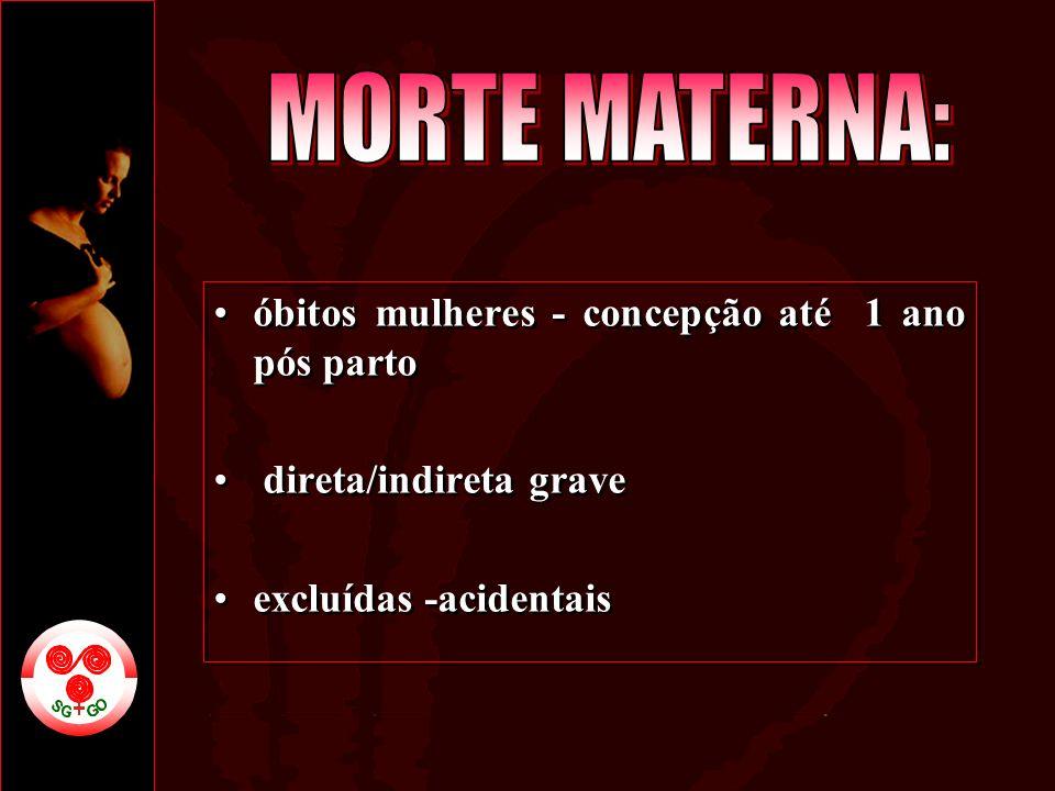 óbitos mulheres - concepção até 1 ano pós parto direta/indireta grave excluídas -acidentais óbitos mulheres - concepção até 1 ano pós parto direta/ind