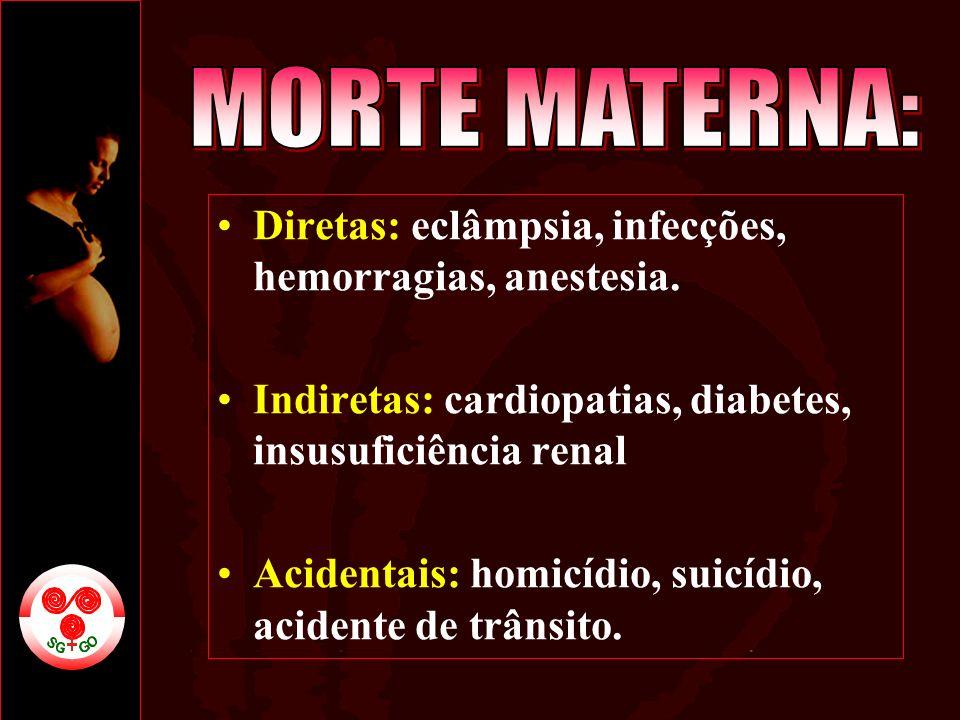 Diretas: eclâmpsia, infecções, hemorragias, anestesia. Indiretas: cardiopatias, diabetes, insusuficiência renal Acidentais: homicídio, suicídio, acide