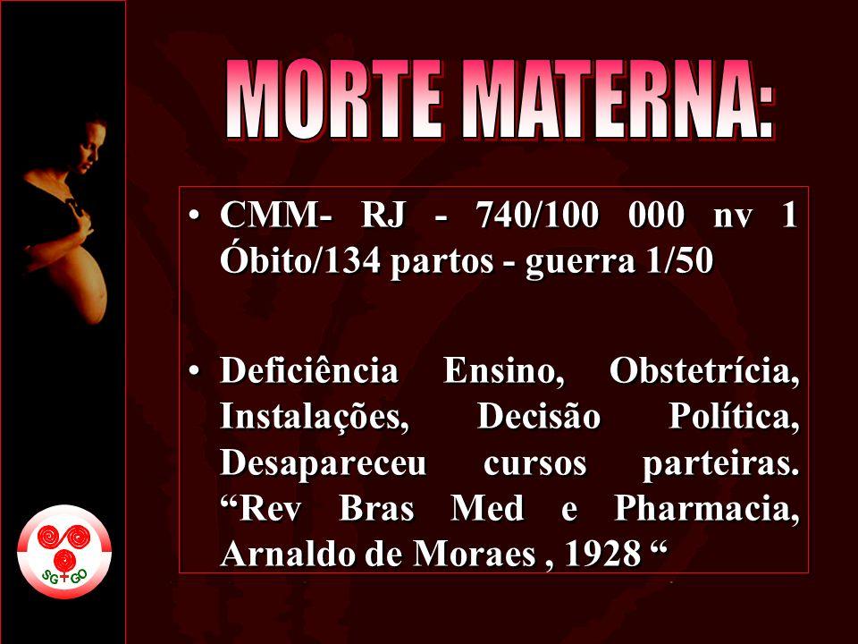 CMM- RJ - 740/100 000 nv 1 Óbito/134 partos - guerra 1/50 Deficiência Ensino, Obstetrícia, Instalações, Decisão Política, Desapareceu cursos parteiras