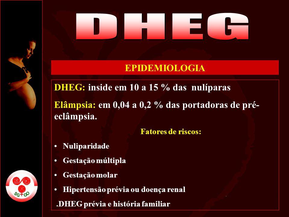 EPIDEMIOLOGIA DHEG: inside em 10 a 15 % das nulíparas Elâmpsia: em 0,04 a 0,2 % das portadoras de pré- eclâmpsia. Fatores de riscos: Nuliparidade Gest