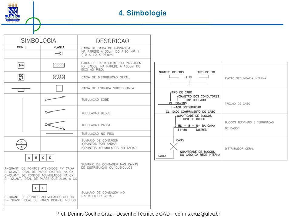 Prof. Dennis Coelho Cruz – Desenho Técnico e CAD – dennis.cruz@ufba.br 4. Simbologia