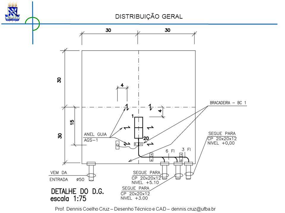 Prof. Dennis Coelho Cruz – Desenho Técnico e CAD – dennis.cruz@ufba.br DISTRIBUIÇÃO GERAL