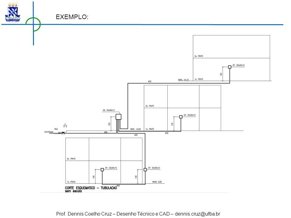 Prof. Dennis Coelho Cruz – Desenho Técnico e CAD – dennis.cruz@ufba.br EXEMPLO: