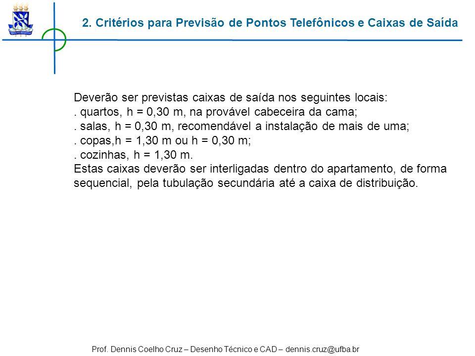 Prof. Dennis Coelho Cruz – Desenho Técnico e CAD – dennis.cruz@ufba.br Deverão ser previstas caixas de saída nos seguintes locais:. quartos, h = 0,30
