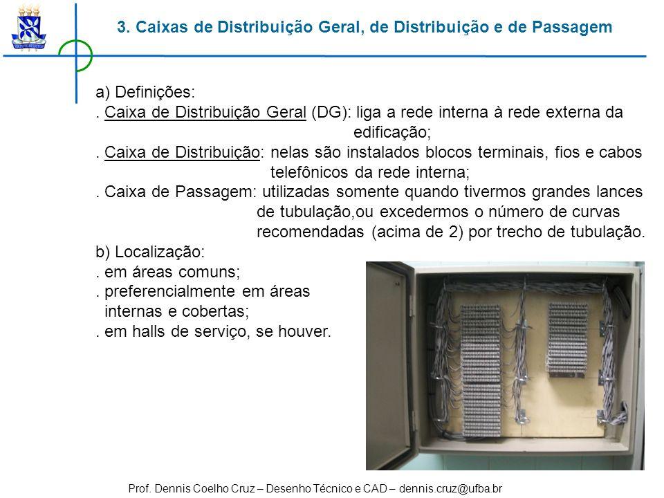 Prof. Dennis Coelho Cruz – Desenho Técnico e CAD – dennis.cruz@ufba.br 3. Caixas de Distribuição Geral, de Distribuição e de Passagem a) Definições:.