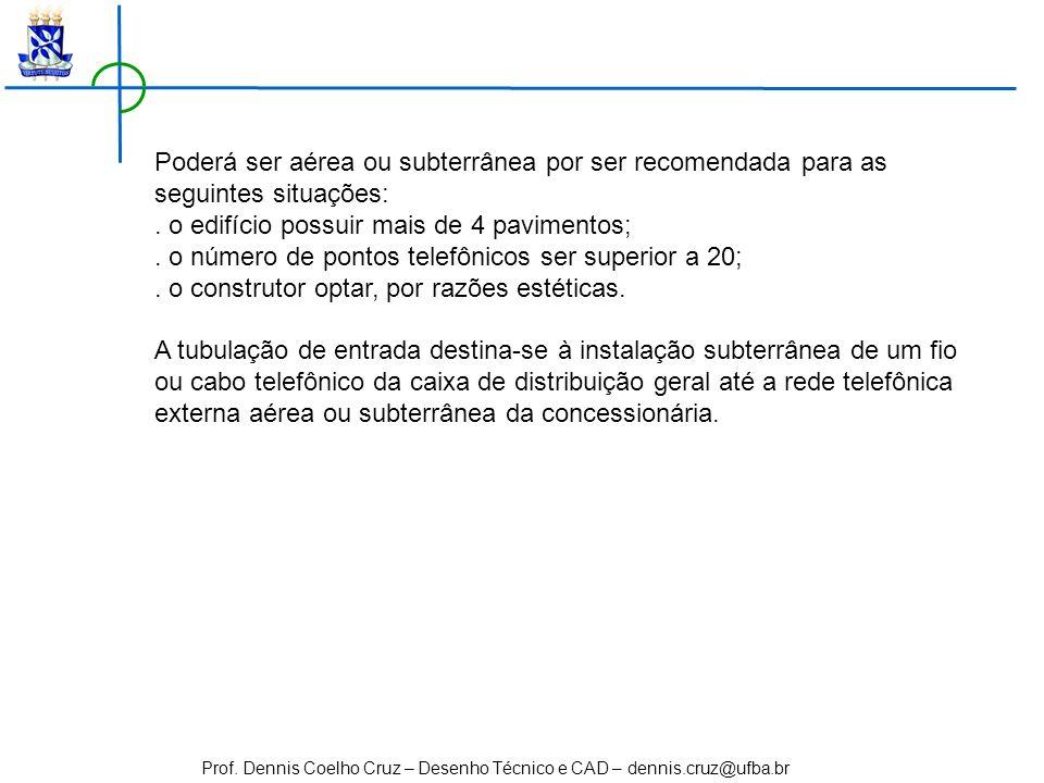 Prof. Dennis Coelho Cruz – Desenho Técnico e CAD – dennis.cruz@ufba.br Poderá ser aérea ou subterrânea por ser recomendada para as seguintes situações