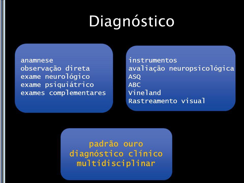 Diagnóstico anamnese observação direta exame neurológico exame psiquiátrico exames complementares instrumentos avaliação neuropsicológica ASQ ABC Vine