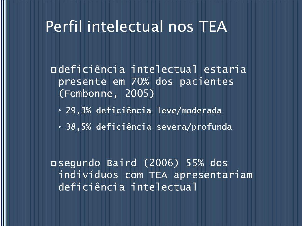 Perfil intelectual nos TEA deficiência intelectual estaria presente em 70% dos pacientes (Fombonne, 2005) 29,3% deficiência leve/moderada 38,5% defici