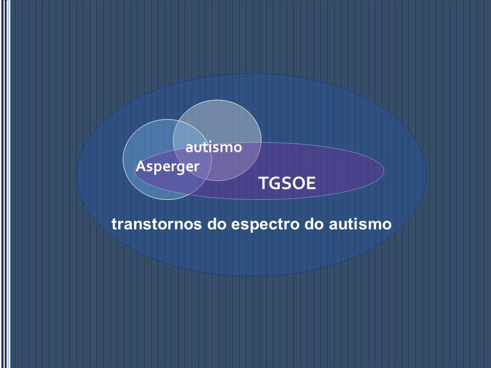 transtornos do espectro do autismo autismo Asperger TGSOE