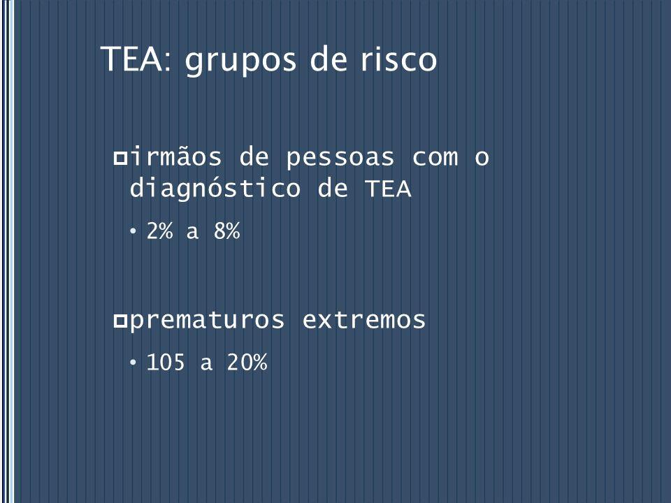 TEA: grupos de risco irmãos de pessoas com o diagnóstico de TEA 2% a 8% prematuros extremos 105 a 20%