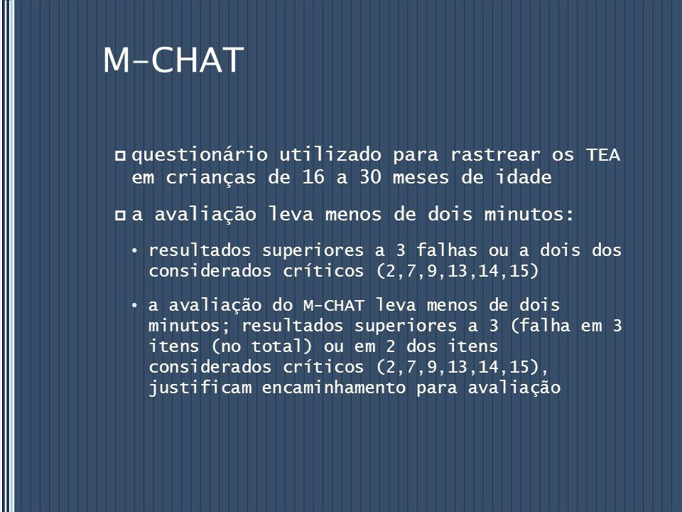 M-CHAT questionário utilizado para rastrear os TEA em crianças de 16 a 30 meses de idade a avaliação leva menos de dois minutos: resultados superiores