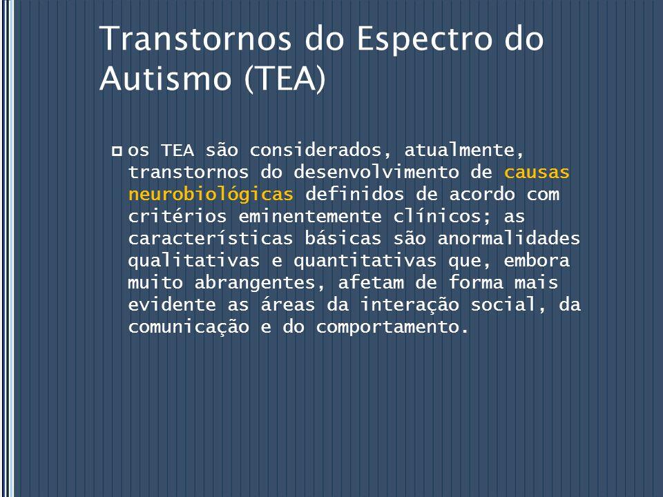 Genes relacionados aos TEA estabelecidos e supostos.