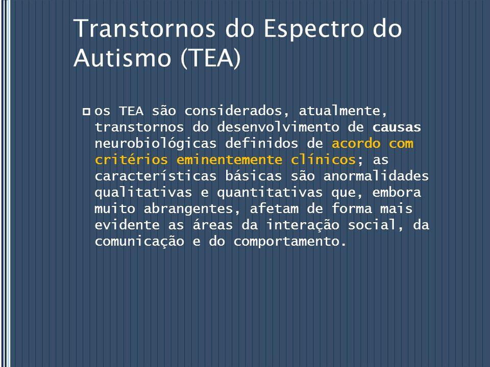 Prevalência dos TEA em Atibaia.