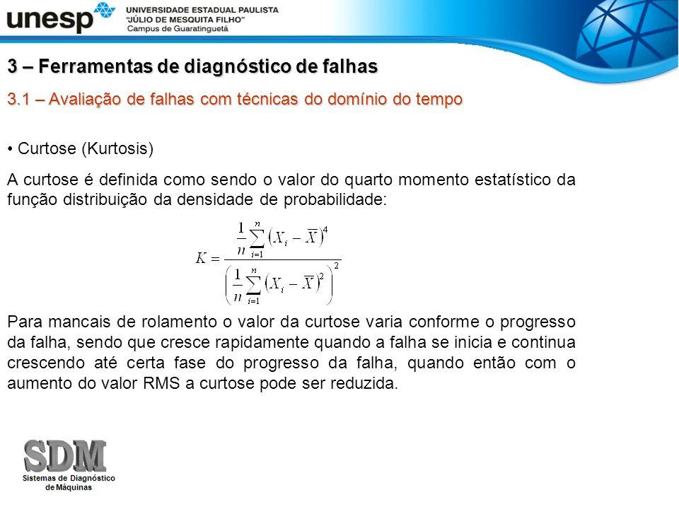 3.1 – Avaliação de falhas com técnicas do domínio do tempo Curtose (Kurtosis) A curtose é definida como sendo o valor do quarto momento estatístico da