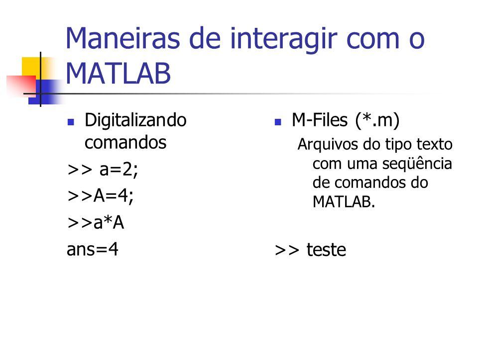 Maneiras de interagir com o MATLAB Digitalizando comandos >> a=2; >>A=4; >>a*A ans=4 M-Files (*.m) Arquivos do tipo texto com uma seqüência de comando