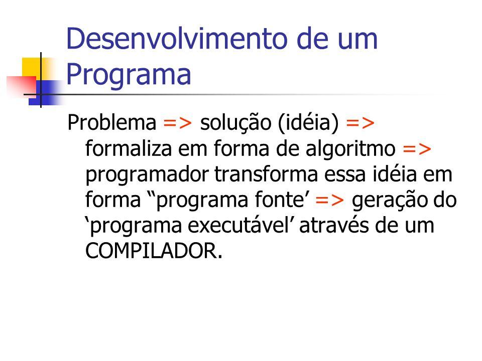 Desenvolvimento de um Programa Problema => solução (idéia) => formaliza em forma de algoritmo => programador transforma essa idéia em forma programa f